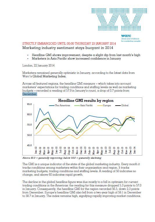 global marketing index