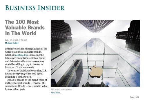 Business Insider World's Top Brands